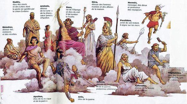 Préférence 0002 LES OLYMPIENS ROMAINS EGYPTIEN CT09